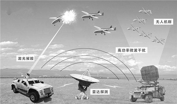 反制无人机更需专业技术来呈现