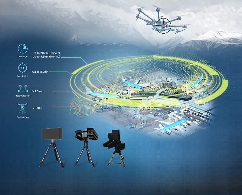 反无人机系统的运用应注意哪些问题