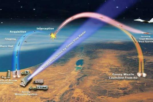 萨博的长颈鹿有源相控阵雷达对抗无人机系统