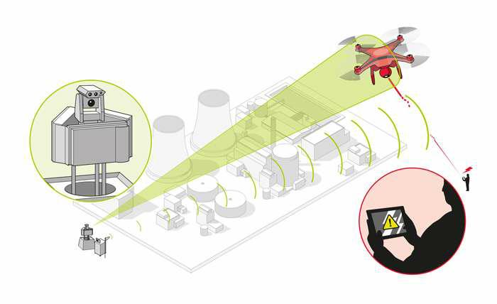 无人机防御系统都有哪些?