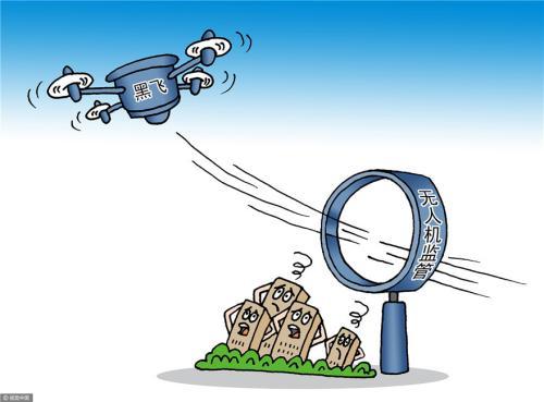 无人机隐私:使用您的无人机时的注意事项