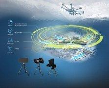 市场上销售的无人机如何确保产品安全?