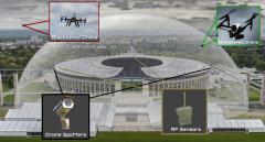 目前无人机的管理和反控制有两种!